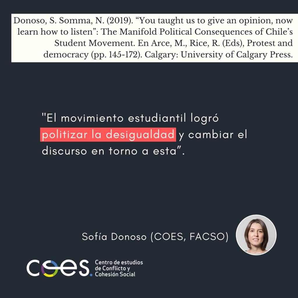 Disputar el poder desde adentro: el impacto en la política del movimiento estudiantil