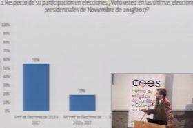 [VIDEO] Seminario: Radiografía del cambio social en Chile
